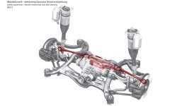 Suspension active pour l'Audi A8