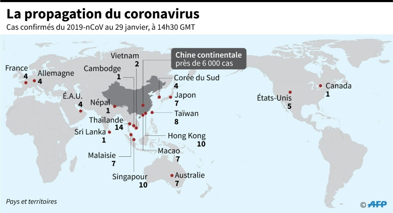 British Airways suspend ses liaisons avec la Chine — Coronavirus