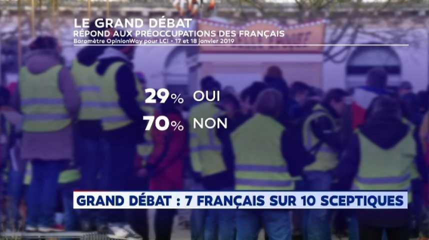 Grand débat, gilets jaunes   les résultats de notre sondage Opinion way  pour LCI 388fc5dfac6f