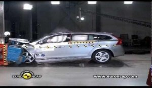 Volvo V60 Crash Test