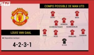 Le Onze possible de Manchester United 2015/2016