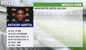 La fiche d'Anthony Martial à Manchester United