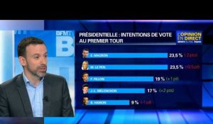 "Sondage: ""On constate un net resserrement entre les quatre favoris"""