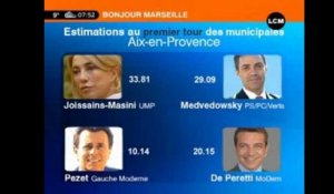 Aix : Quatre candidats au second tour