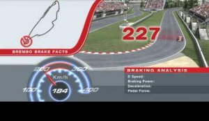 F1 Brembo Brake Facts Canadaeo
