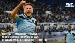 Football : Immobile termine Soulier d'or européen devant Lewandowski et Ronaldo, le top 10