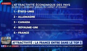 Attractivité : la France entre dans le top 5