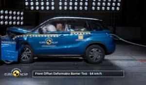 Euro NCAP : crash-test du Suzuki Vitara