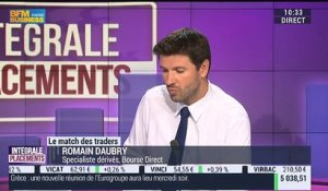 Le Match des Traders: Jean-Louis Cussac VS Romain Daubry - 23/06