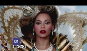 Beyonce Surpasses $100 Million Mark In Ticket Sales