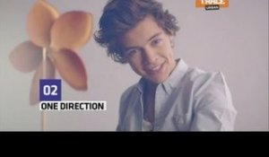 Top Fashion - One Direction's Debut Fragrance