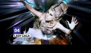 Lady Gaga makes scary demands! (Top Gossip)