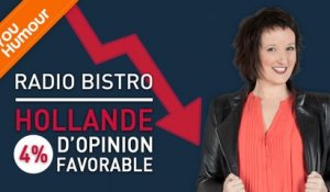 ANNE ROUMANOFF - Hollande, 4% d'opinion favorable