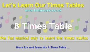 Kidzone - Let's Learn Our Times Tables - 8 Times Table