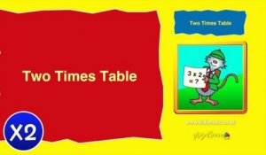 Kidzone - Two Times Table