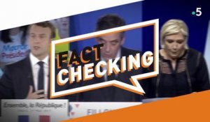 Le Fact Checking - C à Vous - 27/04/2018