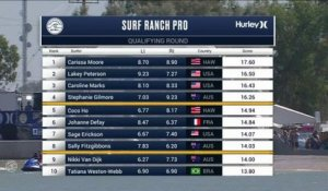 Adrénaline - Surf : Bronte Macaulay with a 3.83 Wave from Surf Ranch Pro, Women's Championship Tour - Qualifying Round