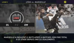 Ligue 1 - 5 choses à retenir de la 5e journée
