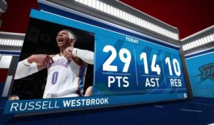 Nightly Notable: Russell Westbrook| Jan. 22