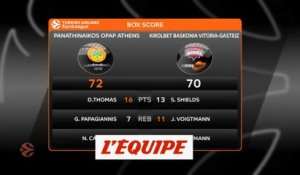 Courte victoire du Pana face à Vitoria - Basket - Euroligue (H)