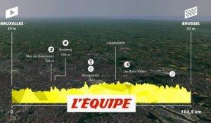 Tour De France 2019 Le Parcours Et La Carte Du Tour De France 2019