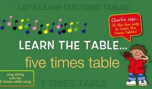 Kidzone - Learn The Table - Five Times Table