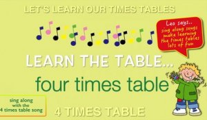 Kidzone - Learn The Table - Four Times Table