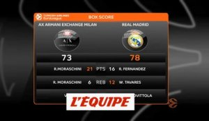 Les temps forts d'Olimpia Milan - Real Madrid - Basket - Euroligue (H)