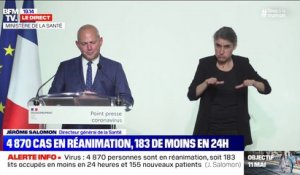 Coronavirus: 4870 patients placés en réanimation