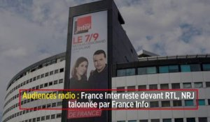 Audiences radio : France Inter reste devant RTL, NRJ talonnée par France Info