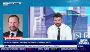 Romain Daubry (Bourse Direct) : Le CAC 40 bascule dans le rouge - 03/02