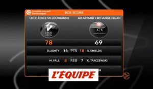 Les temps forts d'Asvel - Milan - Basket - Euroligue (H)