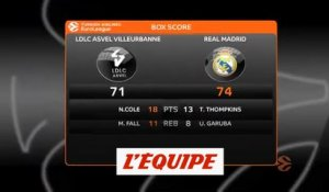 Le résumé d'ASVEL - Real Madrid - Basket - Euroligue (H)
