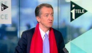 L'interview politique de Christophe Barbier