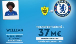 Officiel : Willian signe à Chelsea !