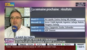 Le Match des Traders: Jean-Louis Cussac VS Jérôme Vinerier - 13/02