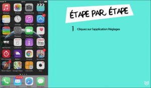 [Tutoriel] iPhone 6 : comment changer son code PIN de carte SIM en deux minutes ?