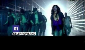 Kelly Rowland trop sexy pour son label (Top Gossip)