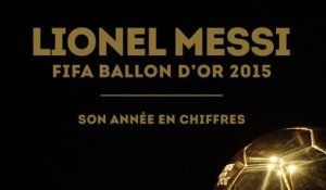 Lionel Messi, FIFA Ballon d'Or 2015 !