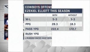 Will Ezekiel Elliott be ready vs. the Seahawks?