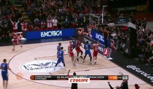 Basket - Euroligue (H) : Milan s'incline face à Belgrade