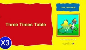 Kidzone - Three Times Table