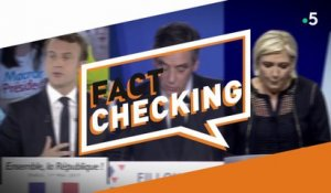 Le Fact Checking - C à Vous - 18/05/2018