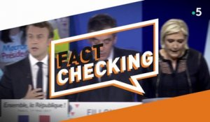 Le Fact Checking - C à Vous - 08/06/2018