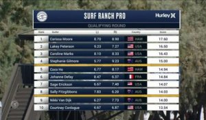 Adrénaline - Surf : Tatiana Weston-Webb with a 6.9 Wave from Surf Ranch Pro, Women's Championship Tour - Qualifying Round