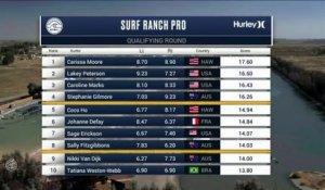 Adrénaline - Surf : Silvana Lima with a 7.4 Wave from Surf Ranch Pro, Women's Championship Tour - Qualifying Round