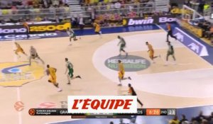 Le Panathinaïkos facile - Basket - Euroligue