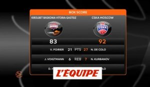 Le CSKA Moscou s'impose à Vitoria et se qualifie pour le Final Four - Basket - Euroligue (H)