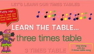 Kidzone - Learn The Table - Three Times Table