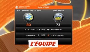 Le Maccabi Tel Aviv domine l'Alba Berlin - Basket - Euroligue - 1re j.